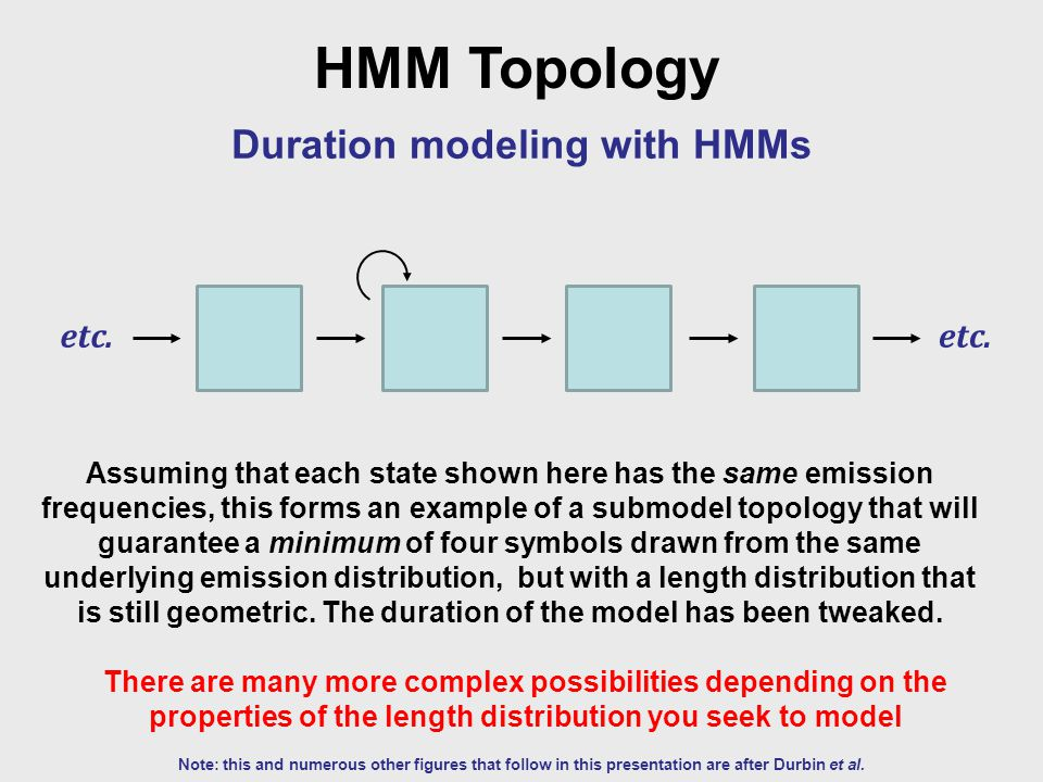 HMM Topology Duration modeling with HMMs Assuming that each state shown here has the same emission frequencies, this forms an example of a submodel topology that will guarantee a minimum of four symbols drawn from the same underlying emission distribution, but with a length distribution that is still geometric.