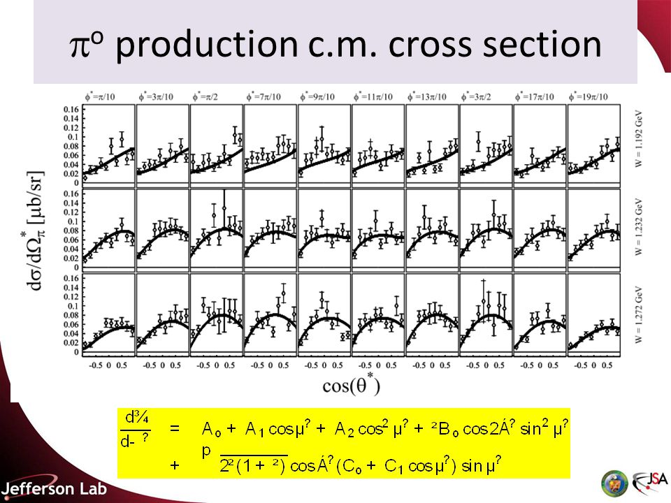  o production c.m. cross section