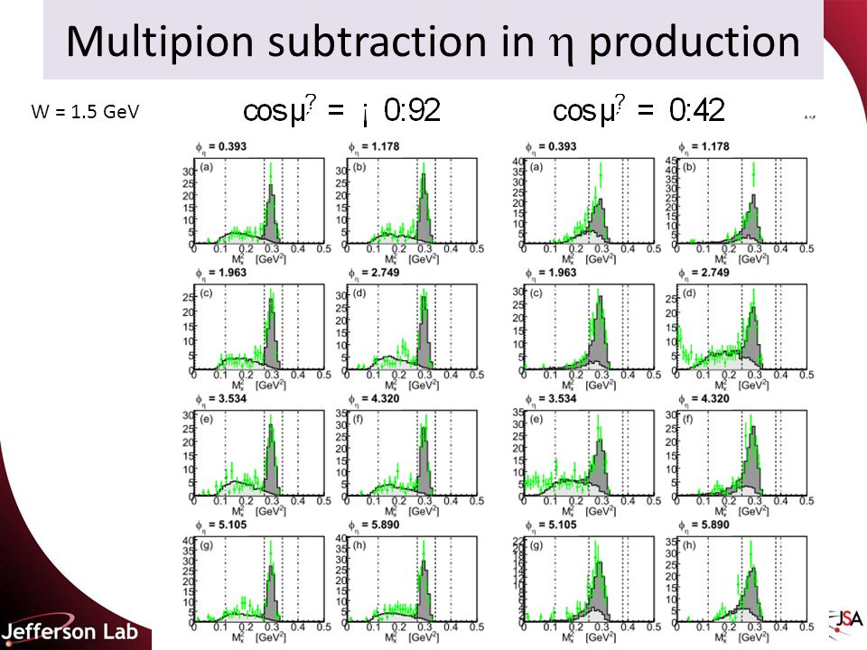 Multipion subtraction in  production W = 1.5 GeV