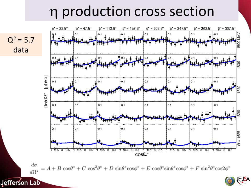  production cross section Q 2 = 5.7 data