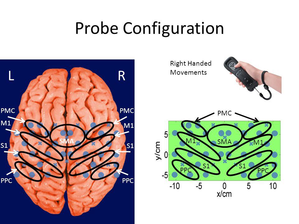 Probe Configuration SMA PMC M1 S1 PPC S1 SMA PMC M1 S1 PPC S1 Right Handed Movements RL PMC