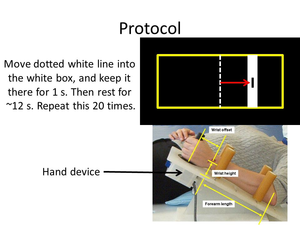 Protocol Move dotted white line into the white box, and keep it there for 1 s. Then rest for ~12 s. Repeat this 20 times. Hand device