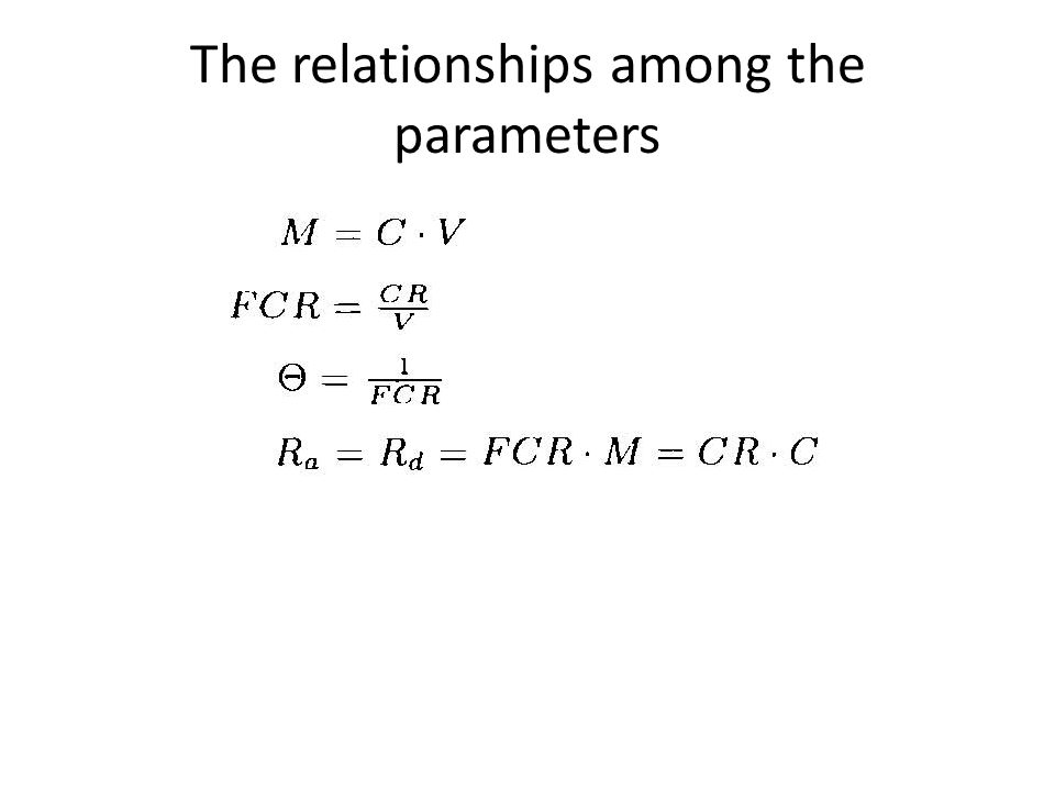 The relationships among the parameters