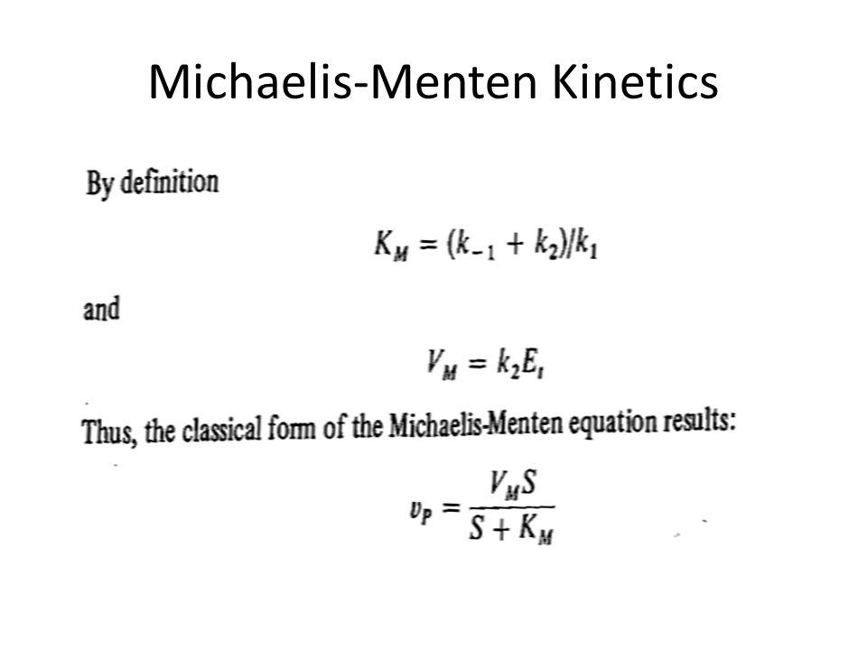 Michaelis-Menten Kinetics