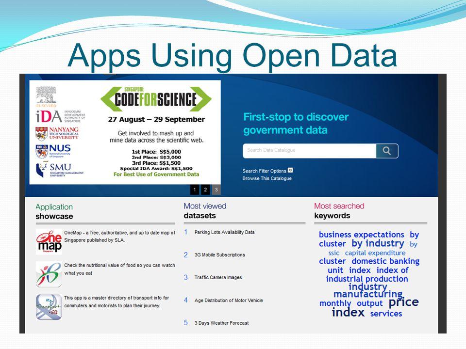 Apps Using Open Data