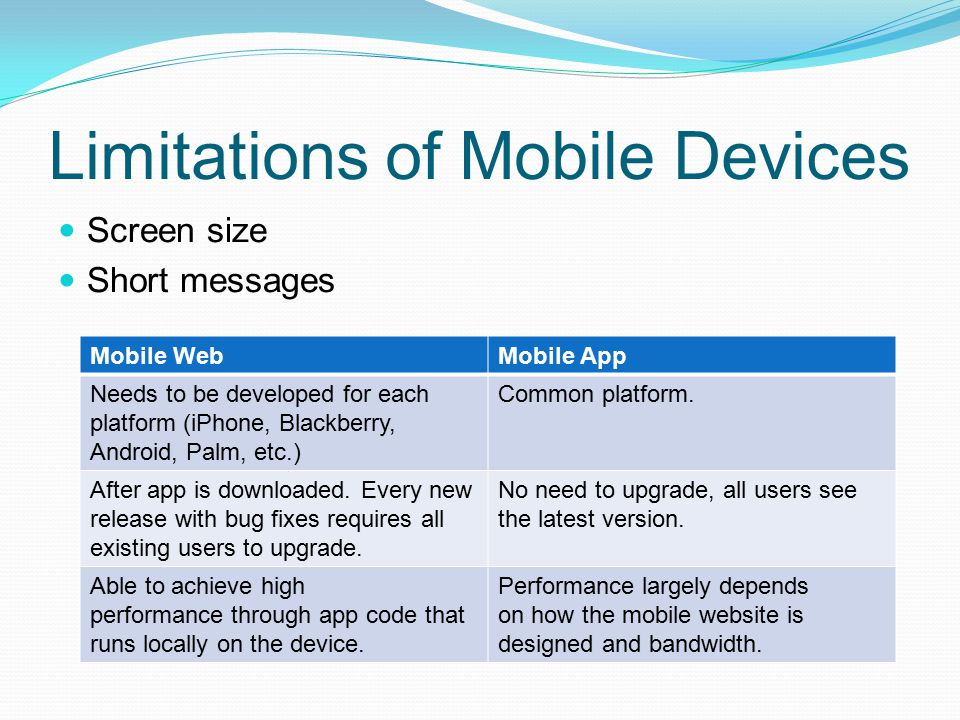 Limitations of Mobile Devices Screen size Short messages Mobile WebMobile App Needs to be developed for each platform (iPhone, Blackberry, Android, Pa