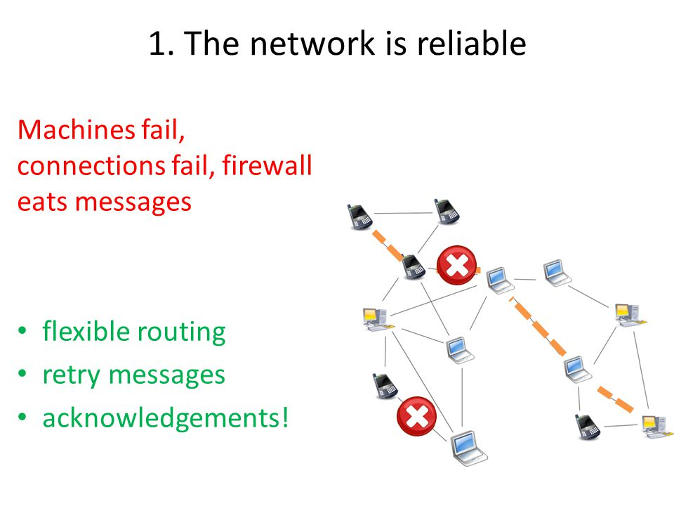 1. The network is reliable Machines fail, connections fail, firewall eats messages flexible routing retry messages acknowledgements!