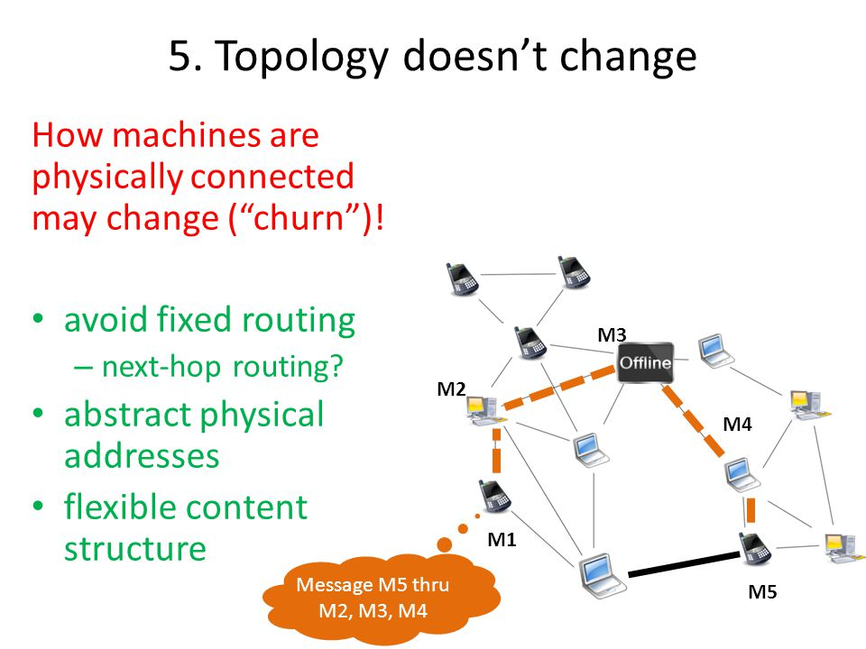 "5. Topology doesn't change Message M5 thru M2, M3, M4 How machines are physically connected may change (""churn"")! avoid fixed routing – next-hop routi"