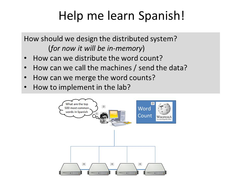 Help me learn Spanish! How should we design the distributed system? (for now it will be in-memory) How can we distribute the word count? How can we ca