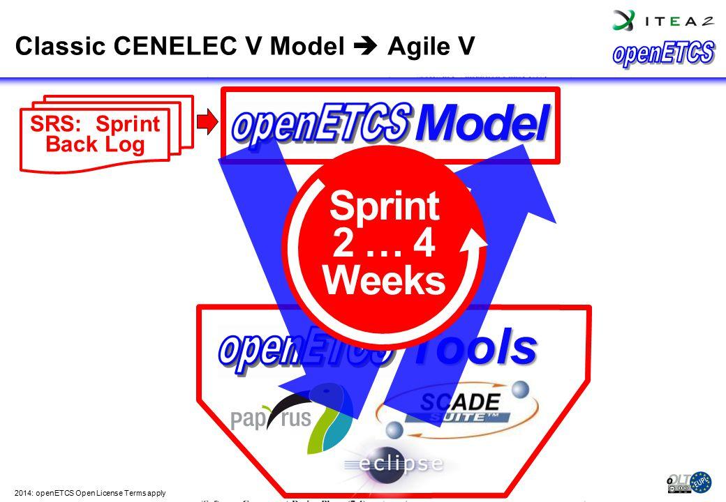 - 23 - EN 50128:2011 Classic CENELEC V Model  Agile V 2014: openETCS Open License Terms apply Design Rules Project Initialization & MonitoringModel T