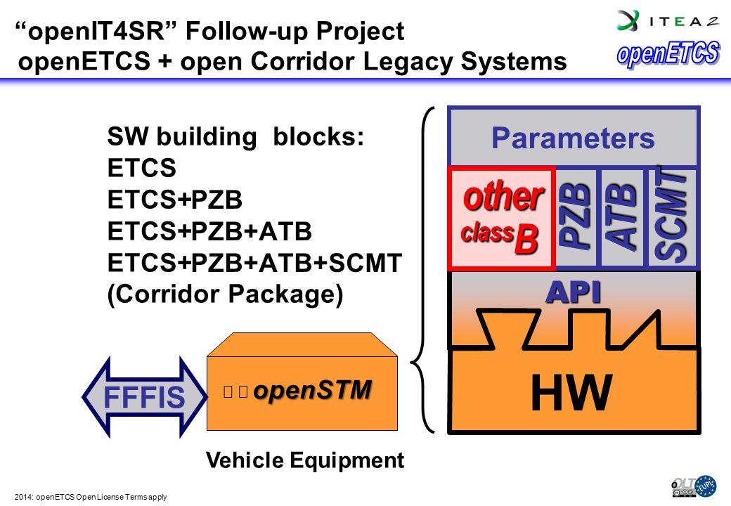 "Outlook open ETCS SW building blocks: ETCS ETCS+ (Corridor Package) PZB PZB+ATB PZB+ATB+SCMT EVC Vehicle Equipment FFFIS API HW Parameters ""openIT4SR"""