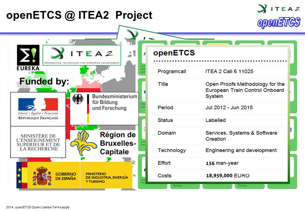 Organization Basics Implemen- tation I (2011)II (2012-2013)III (2014-2015) Phases VI (2016-2020) openETCS@ITEA2-Projekt Prepare Project Management / G