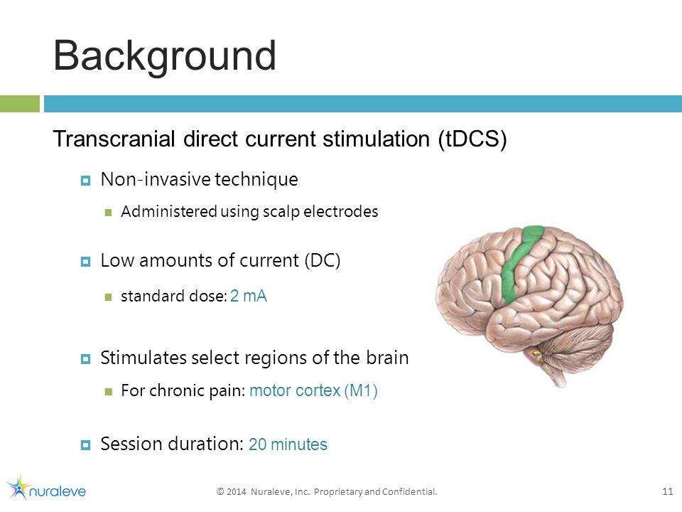 Background Transcranial direct current stimulation (tDCS) NNon-invasive technique Administered using scalp electrodes LLow amounts of current (DC) standard dose: 2 mA SStimulates select regions of the brain For chronic pain: m otor cortex (M1) SSession duration: 2 0 minutes 11 © 2014 Nuraleve, Inc.