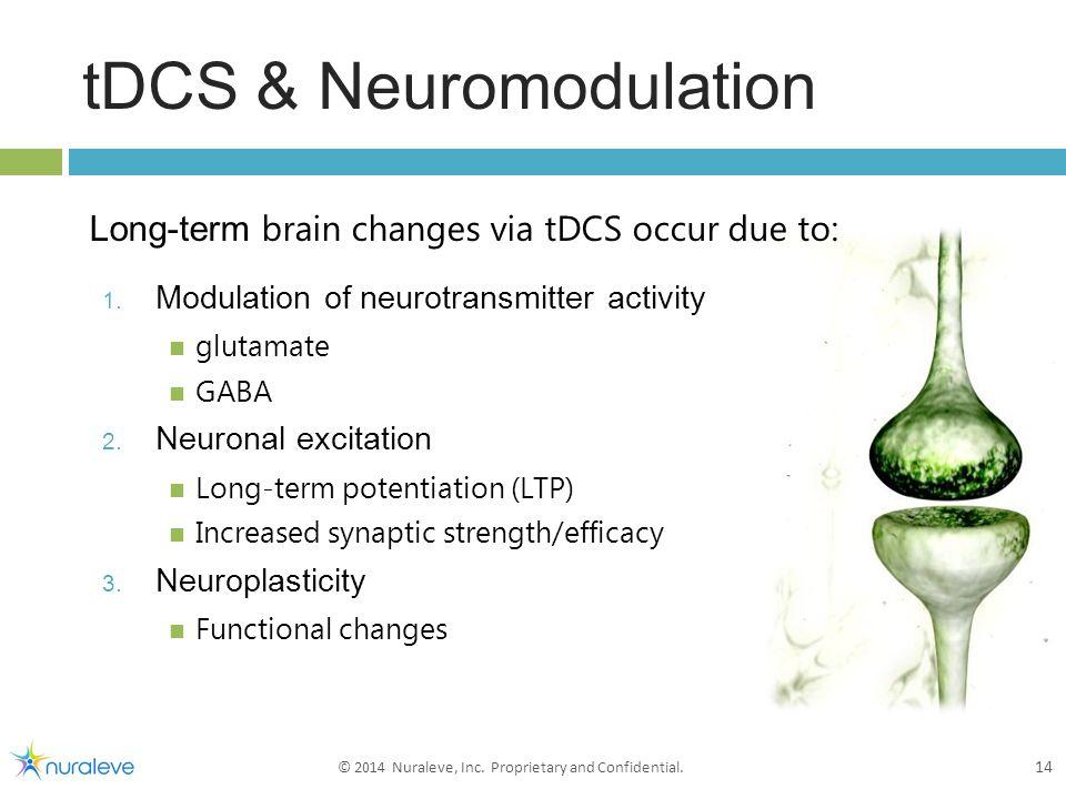tDCS & Neuromodulation 14 © 2014 Nuraleve, Inc. Proprietary and Confidential.