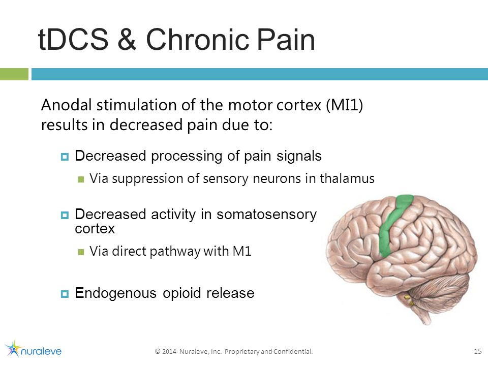 tDCS & Chronic Pain 15 © 2014 Nuraleve, Inc. Proprietary and Confidential.
