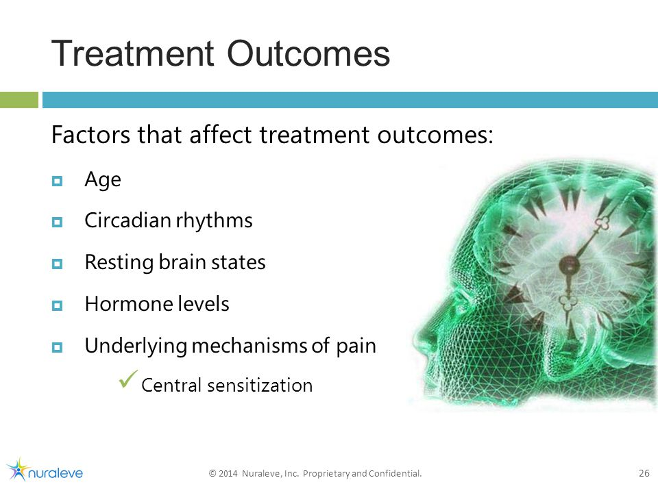 Treatment Outcomes Factors that affect treatment outcomes:  Age  Circadian rhythms  Resting brain states  Hormone levels  Underlying mechanisms of pain Central sensitization 26 © 2014 Nuraleve, Inc.