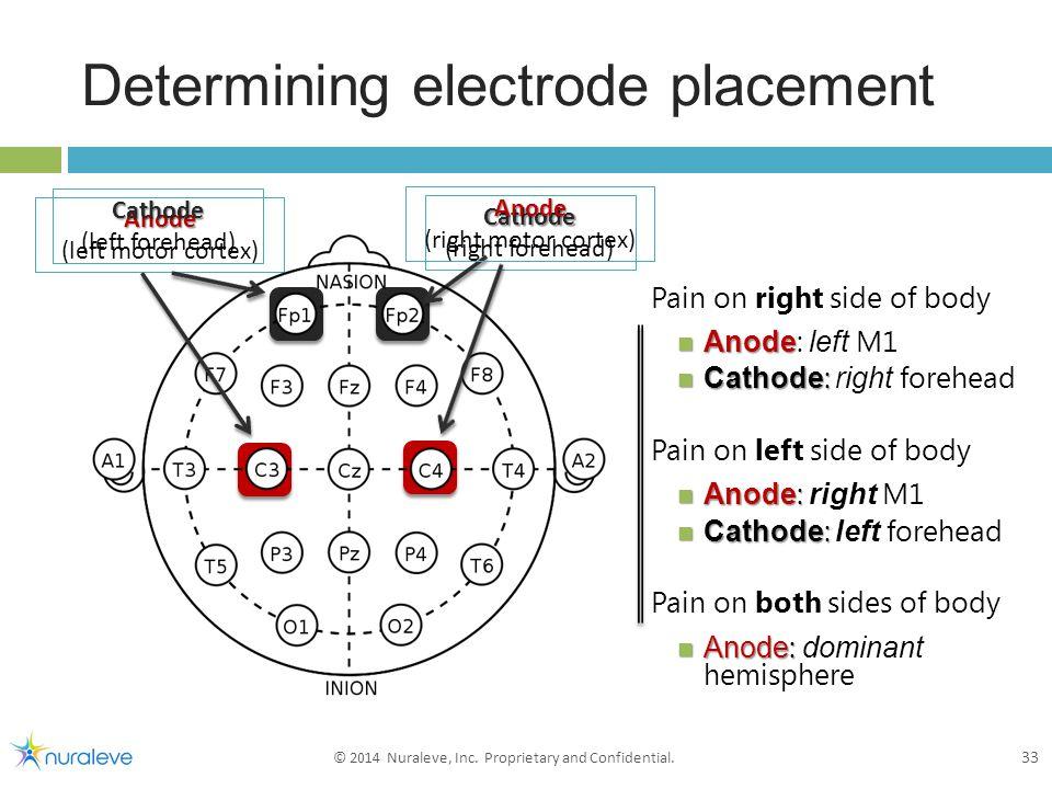 Determining electrode placement 33 © 2014 Nuraleve, Inc.