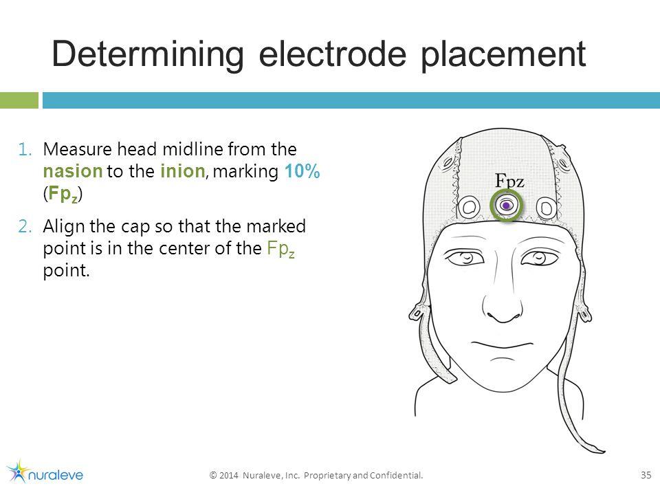 Determining electrode placement 35 © 2014 Nuraleve, Inc.