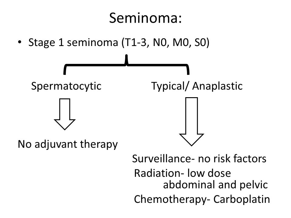 Seminoma: Stage 1 seminoma (T1-3, N0, M0, S0) Spermatocytic Typical/ Anaplastic No adjuvant therapy Surveillance- no risk factors Radiation- low dose abdominal and pelvic Chemotherapy- Carboplatin