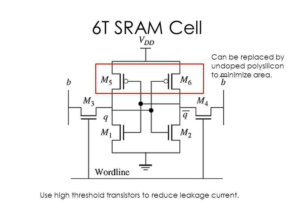 6T SRAM Cell Can be replaced by undoped polysilicon to minimize area.