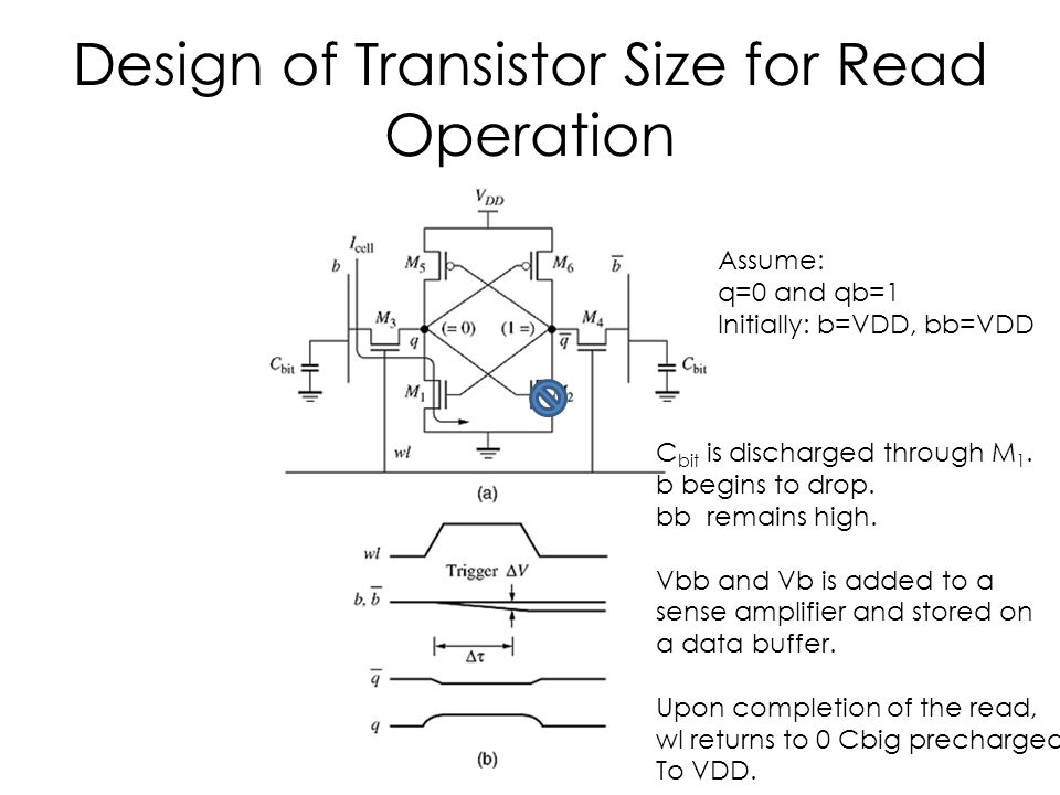 Design of Transistor Size for Read Operation Assume: q=0 and qb=1 Initially: b=VDD, bb=VDD C bit is discharged through M 1.