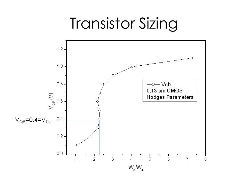 Transistor Sizing V QB =0.4=V TN
