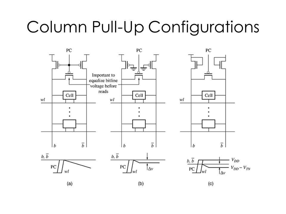 Column Pull-Up Configurations