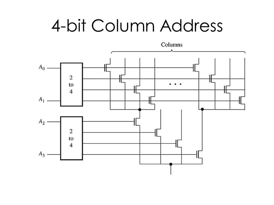 4-bit Column Address