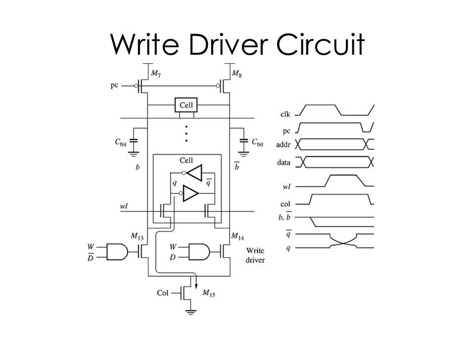 Write Driver Circuit