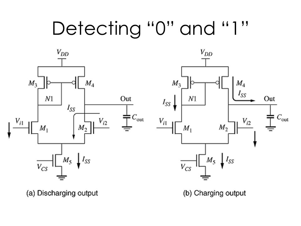 Detecting 0 and 1
