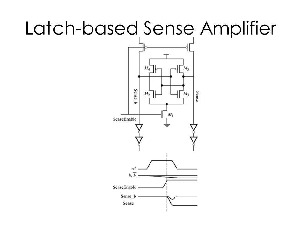 Latch-based Sense Amplifier