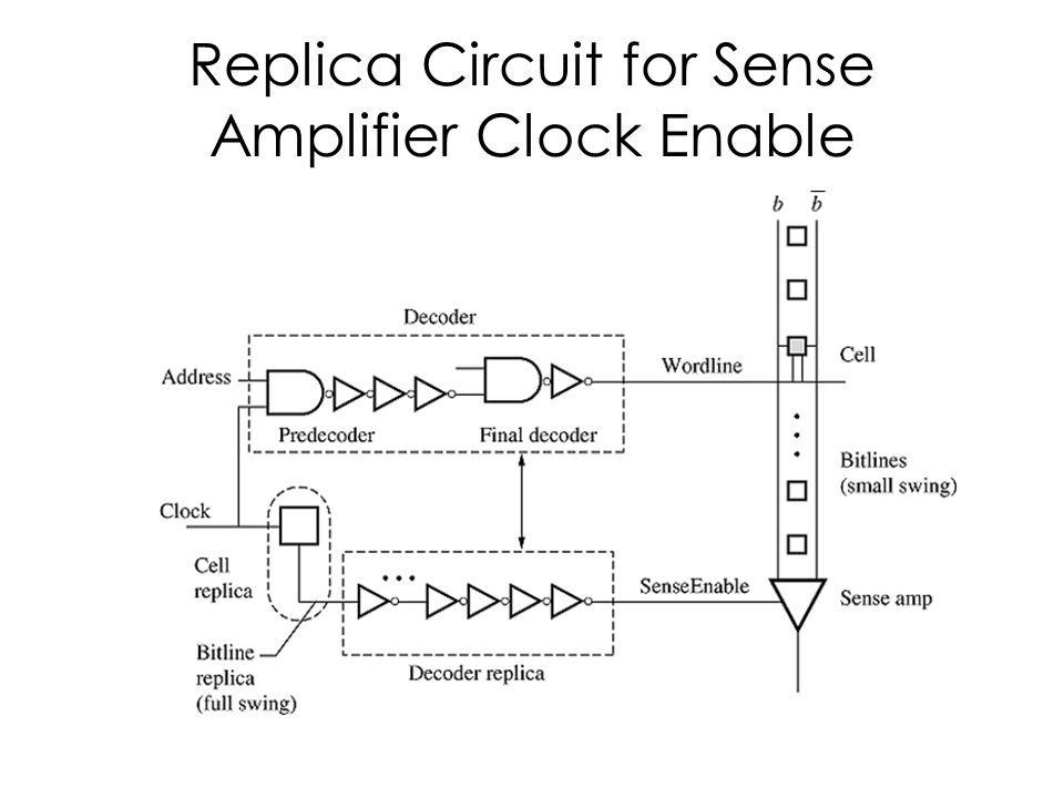 Replica Circuit for Sense Amplifier Clock Enable