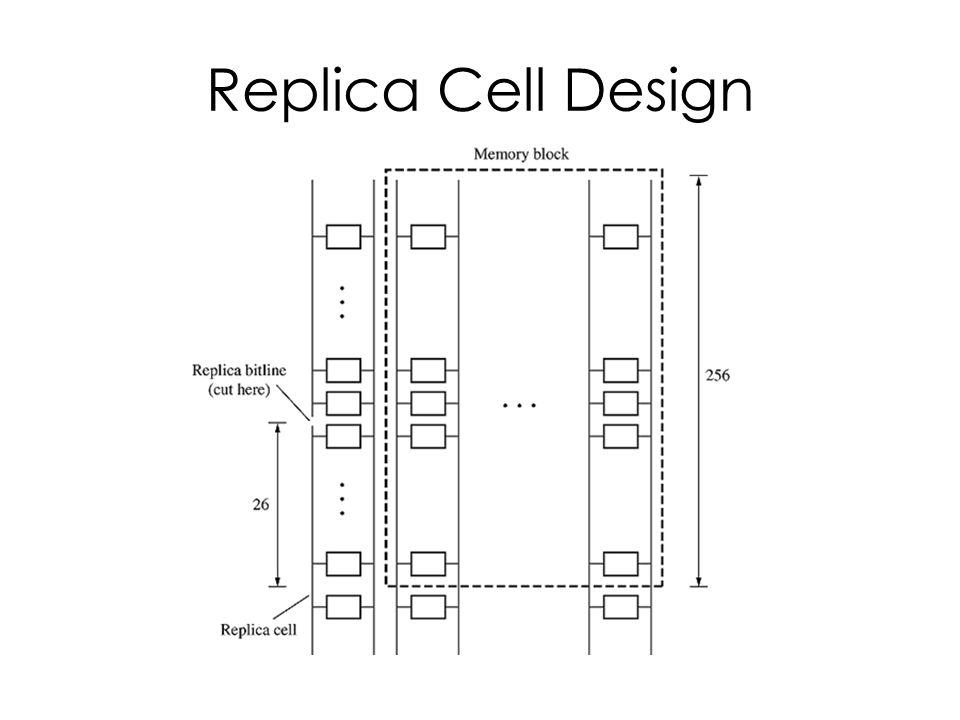 Replica Cell Design
