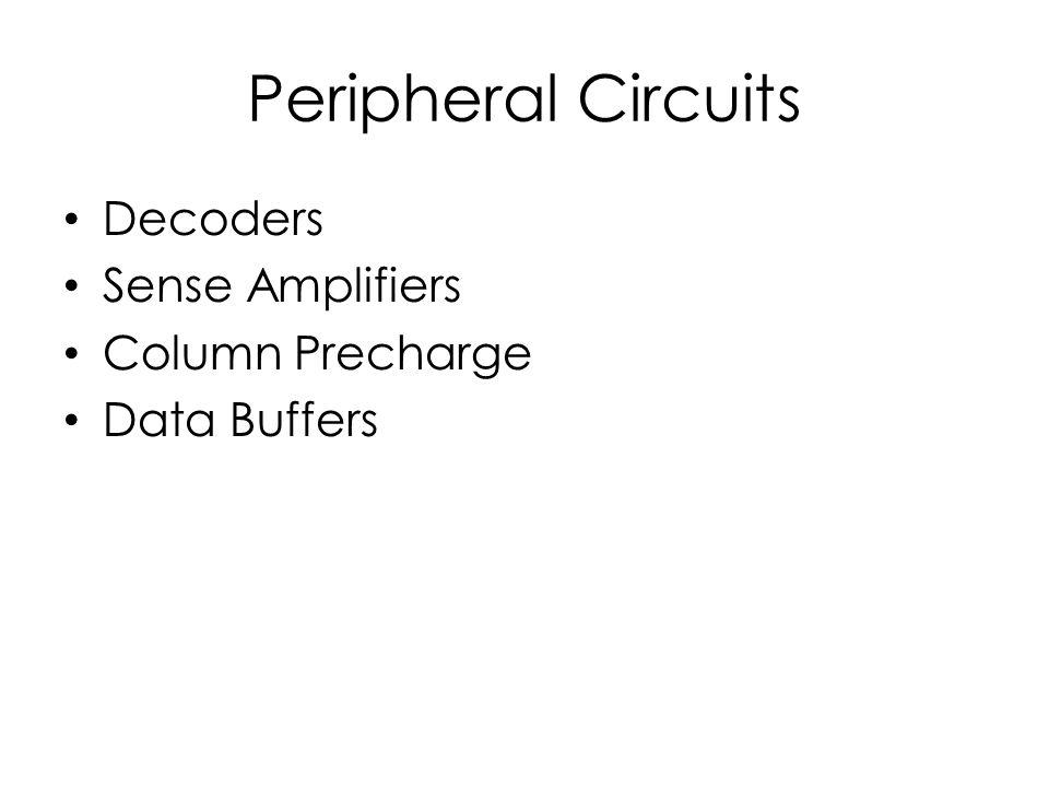 Peripheral Circuits Decoders Sense Amplifiers Column Precharge Data Buffers