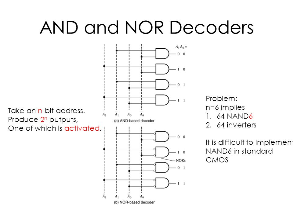AND and NOR Decoders Take an n-bit address. Produce 2 n outputs, One of which is activated.