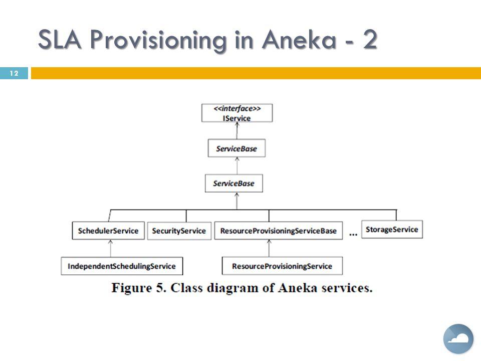 SLA Provisioning in Aneka - 2 12