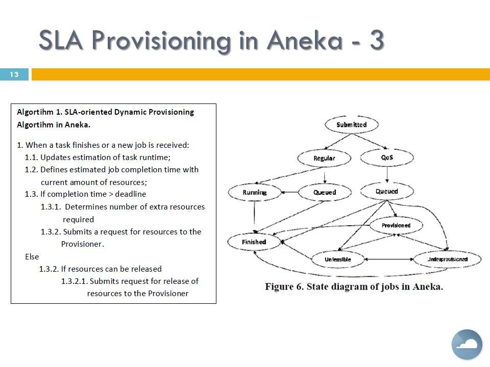 SLA Provisioning in Aneka - 3 13