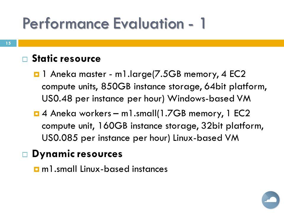 Performance Evaluation - 1  Static resource  1 Aneka master - m1.large(7.5GB memory, 4 EC2 compute units, 850GB instance storage, 64bit platform, US