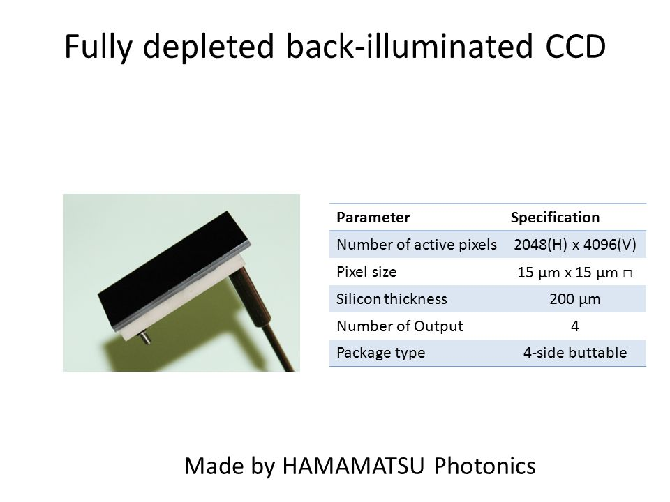 Fully depleted back-illuminated CCD Made by HAMAMATSU Photonics ParameterSpecification Number of active pixels2048(H) x 4096(V) Pixel size15 μm x 15 μm □ Silicon thickness200 μm Number of Output4 Package type4-side buttable