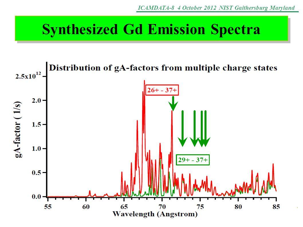 ICAMDATA-8 4 October 2012 NIST Gaithersburg Maryland Synthesized Gd Emission Spectra