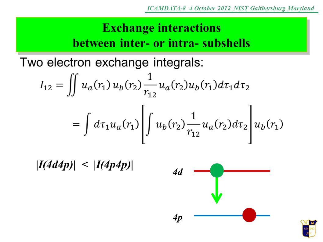 ICAMDATA-8 4 October 2012 NIST Gaithersburg Maryland Exchange interactions between inter- or intra- subshells |I(4d4p)| < |I(4p4p)| 4d 4p