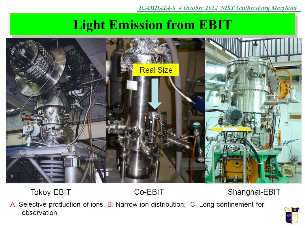 ICAMDATA-8 4 October 2012 NIST Gaithersburg Maryland Light Emission from EBIT A.