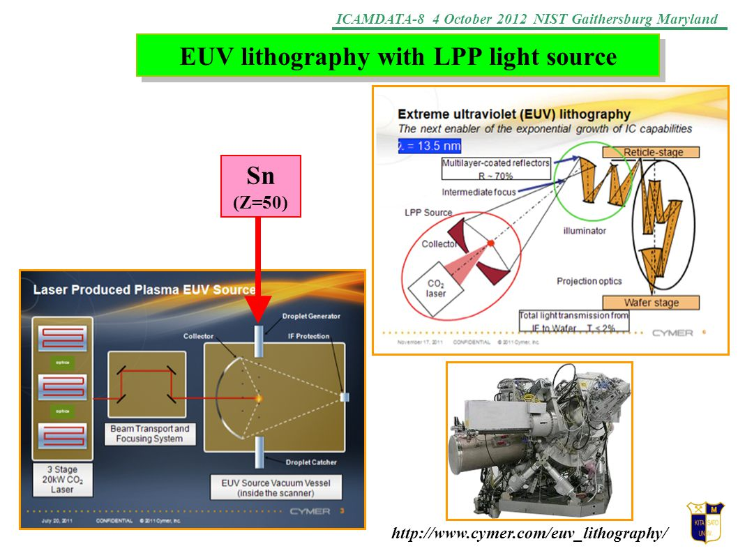 ICAMDATA-8 4 October 2012 NIST Gaithersburg Maryland EUV lithography with LPP light source http://www.cymer.com/euv_lithography/ Sn (Z=50)