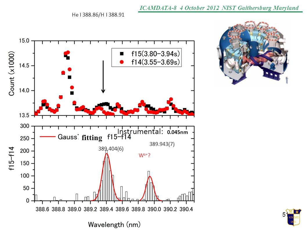ICAMDATA-8 4 October 2012 NIST Gaithersburg Maryland 2012/3/1451 He I 388.86/H I 388.91 389.404(6) 389.943(7) W q+ .