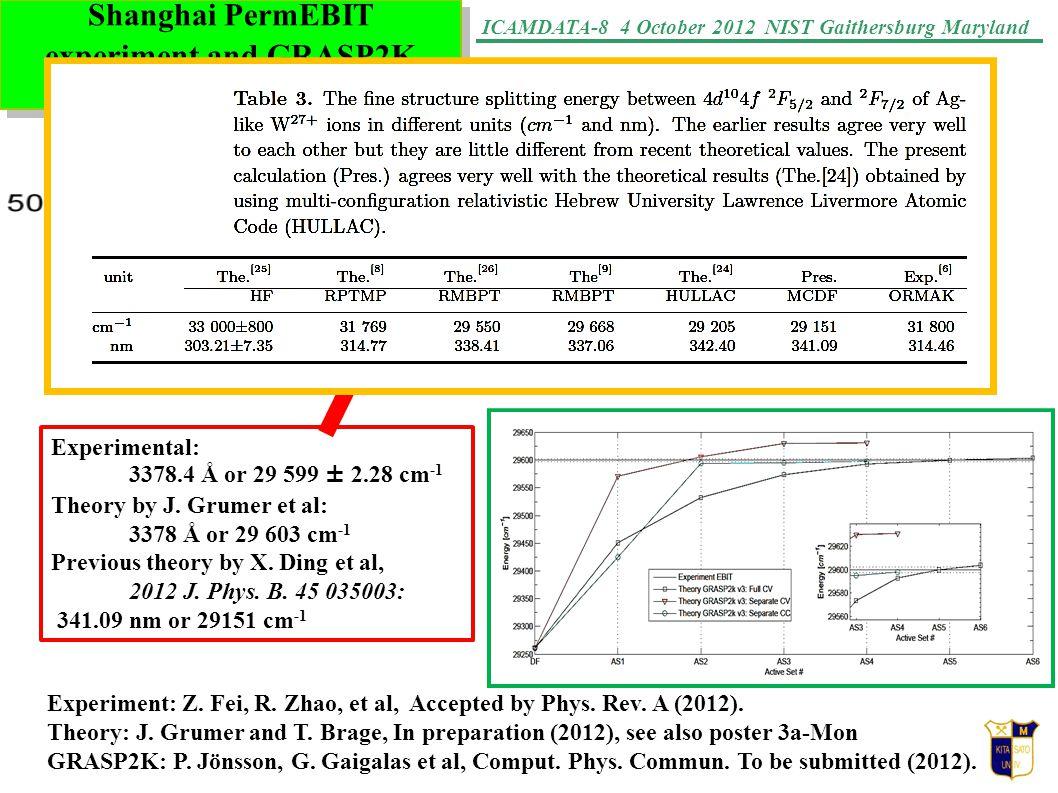 ICAMDATA-8 4 October 2012 NIST Gaithersburg Maryland Experiment: Z.