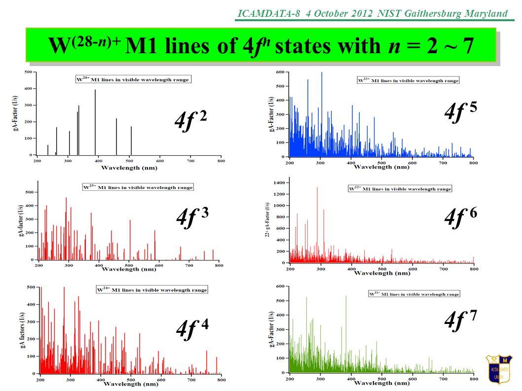 ICAMDATA-8 4 October 2012 NIST Gaithersburg Maryland W (28-n)+ M1 lines of 4f n states with n = 2 ~ 7 4f 2 4f 3 4f 4 4f 5 4f 6 4f 7