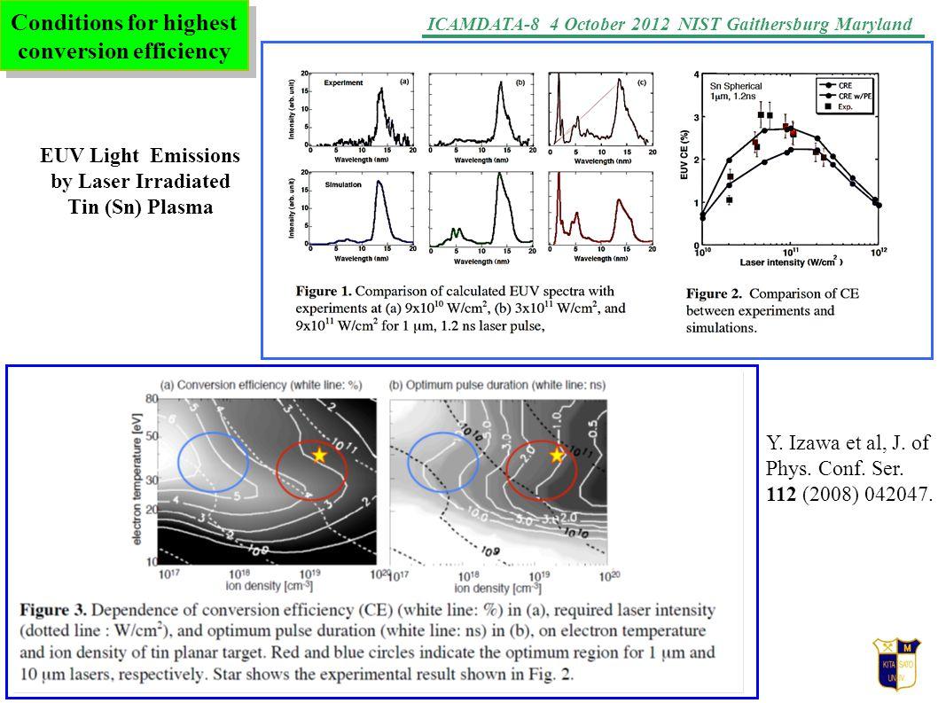 ICAMDATA-8 4 October 2012 NIST Gaithersburg Maryland Conditions for highest conversion efficiency Y. Izawa et al, J. of Phys. Conf. Ser. 112 (2008) 04