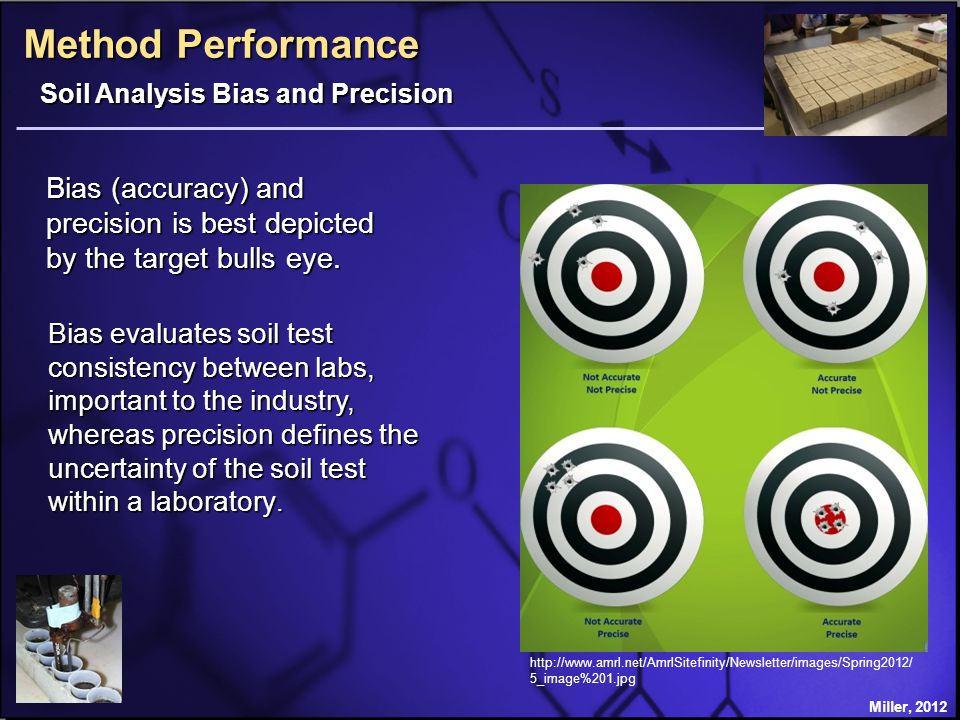 Method Performance Bias (accuracy) and precision is best depicted by the target bulls eye.