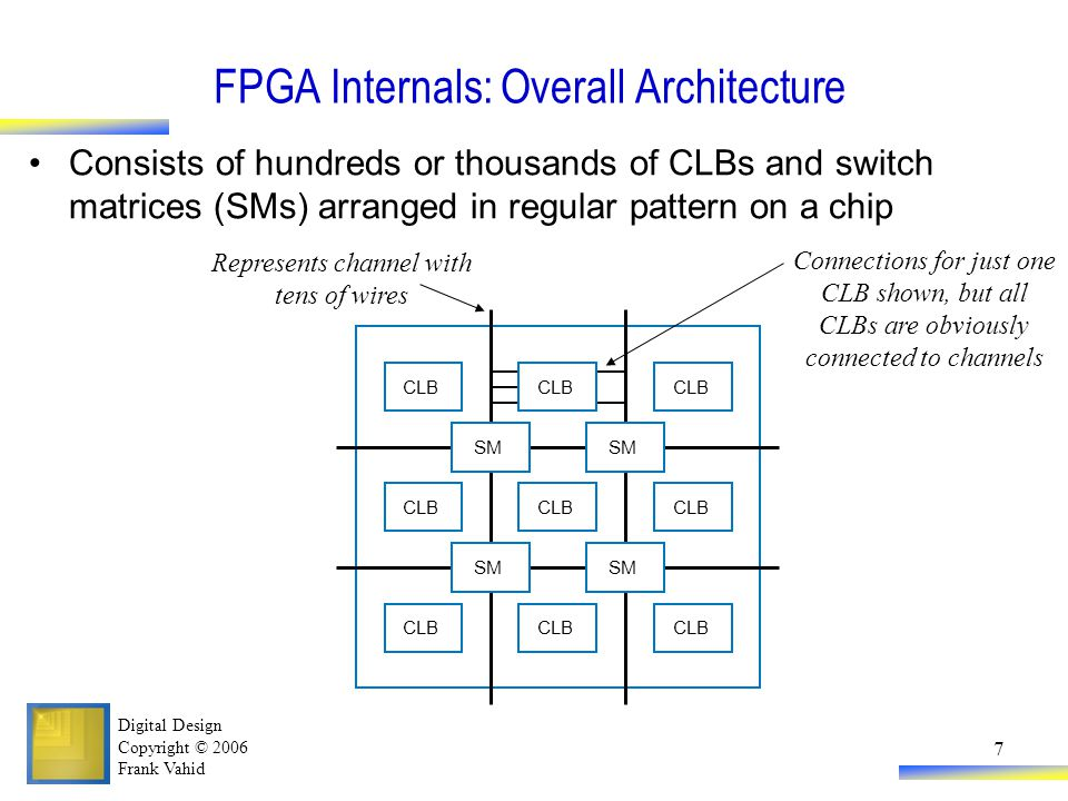 Digital Design Copyright © 2006 Frank Vahid 7 FPGA Internals: Overall Architecture Consists of hundreds or thousands of CLBs and switch matrices (SMs) arranged in regular pattern on a chip CLB SM CLB Represents channel with tens of wires Connections for just one CLB shown, but all CLBs are obviously connected to channels