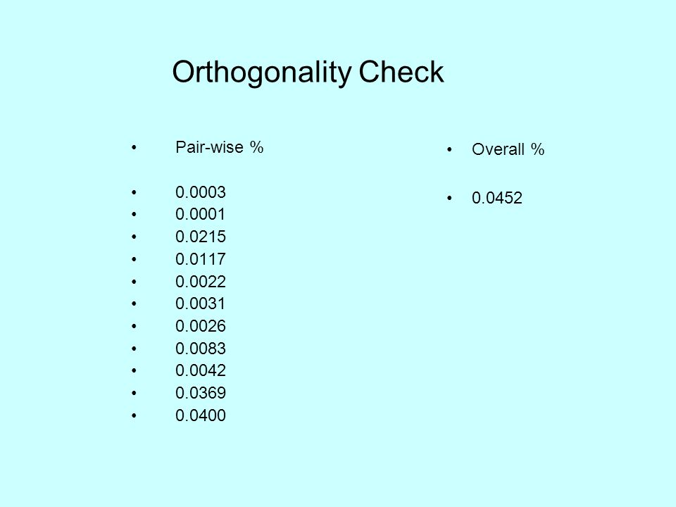 Orthogonality Check Pair-wise % 0.0003 0.0001 0.0215 0.0117 0.0022 0.0031 0.0026 0.0083 0.0042 0.0369 0.0400 Overall % 0.0452